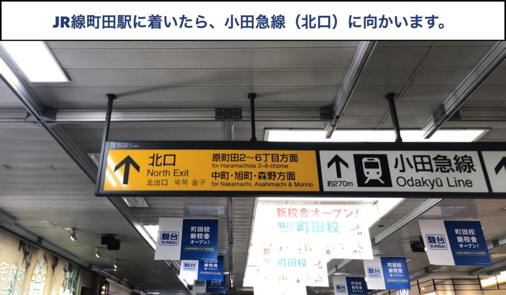 JR線町田駅から町田マリアクリニックへの行き方