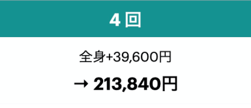 アリシアクリニック全身+VIO価格