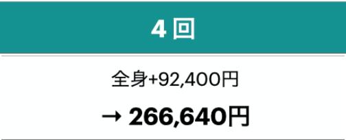 アリシア全身+VIO+顔 料金