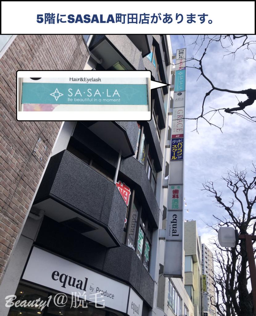 JR町田駅からSASALA町田店への行き方